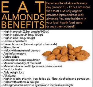Image result for benefits of raw almonds